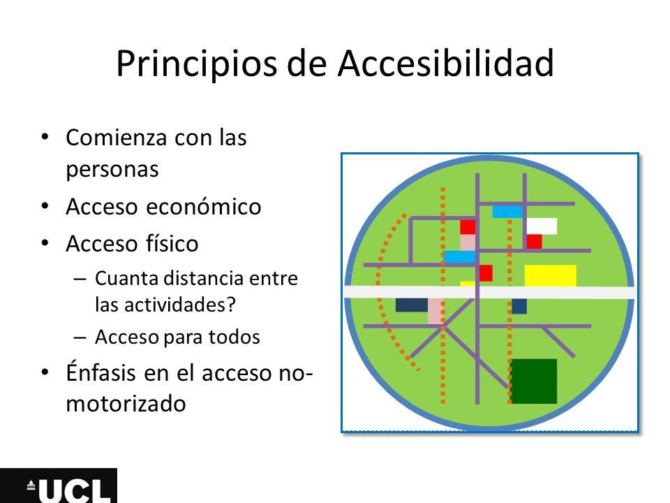 Principios de Accesibilidad Comienza con las personas Acceso económico Acceso físico – Cuanta distancia entre las actividades? – Acceso para todos Énf