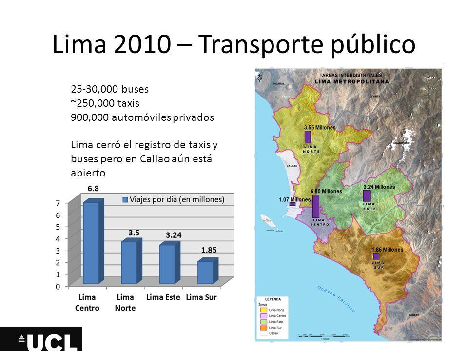 Lima 2010 – Transporte público 25-30,000 buses ~250,000 taxis 900,000 automóviles privados Lima cerró el registro de taxis y buses pero en Callao aún