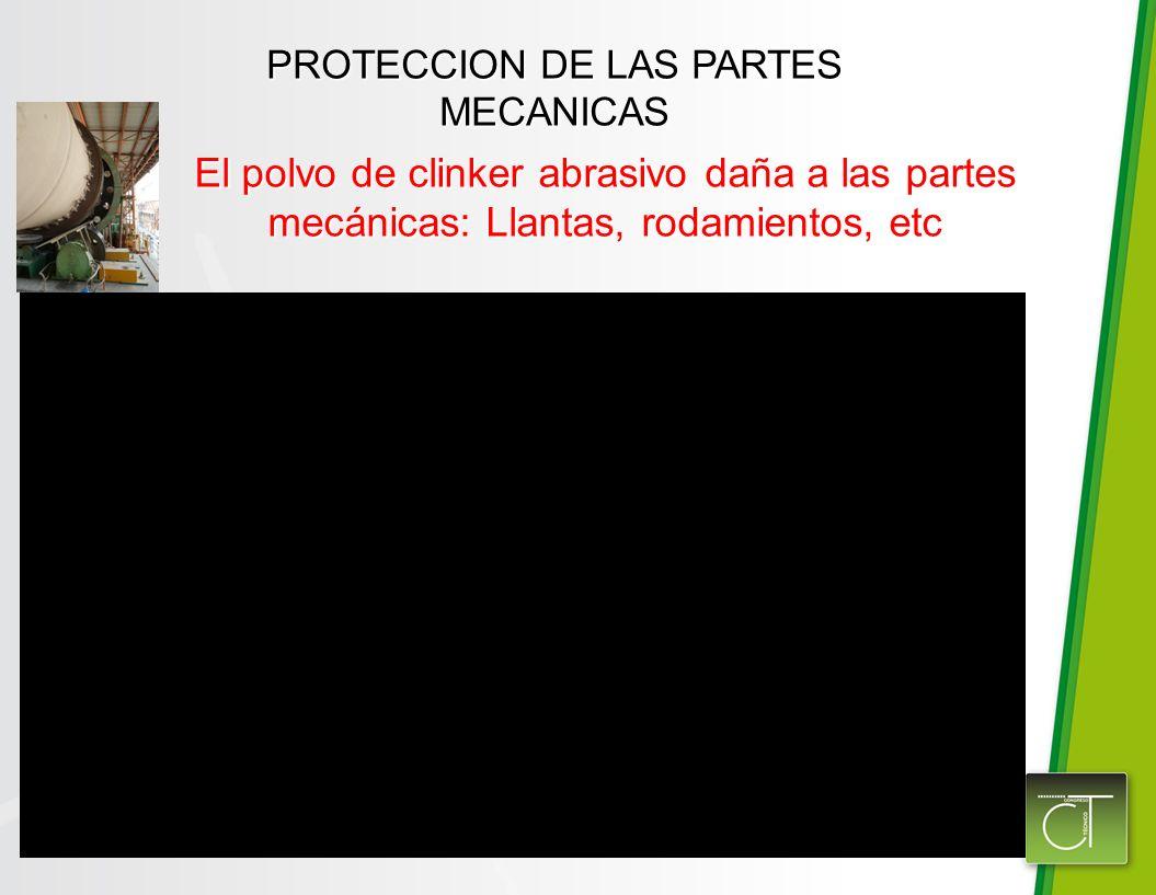 PROTECCION DE LAS PARTES MECANICAS El polvo de clinker abrasivo daña a las partes mecánicas: Llantas, rodamientos, etc