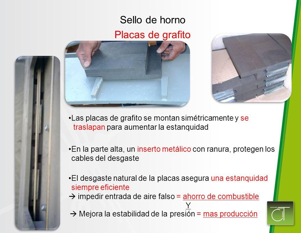Sello de horno Placas de grafito Las placas de grafito se montan simétricamente y se traslapan para aumentar la estanquidad En la parte alta, un inser
