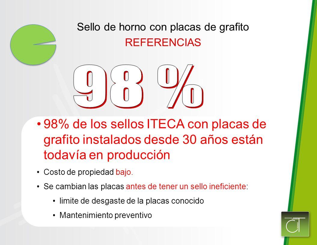 Sello de horno con placas de grafito REFERENCIAS 98% de los sellos ITECA con placas de grafito instalados desde 30 años están todavía en producción Costo de propiedad bajo.