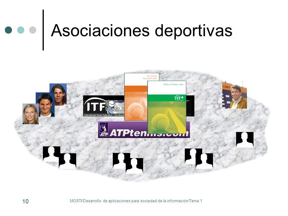 Asociaciones deportivas 10 MOSTI/Desarrollo de aplicaciones para sociedad de la información/Tema 1 10
