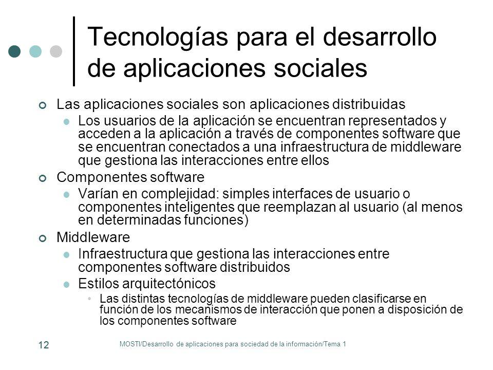 Tecnologías para el desarrollo de aplicaciones sociales Las aplicaciones sociales son aplicaciones distribuidas Los usuarios de la aplicación se encue