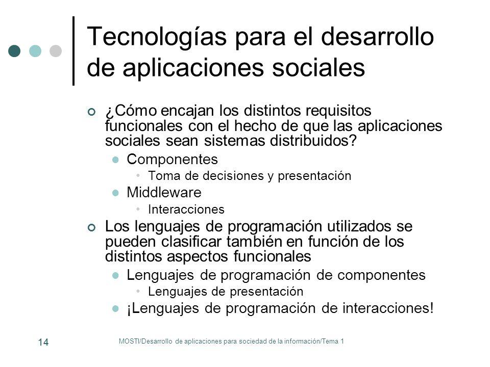 Tecnologías para el desarrollo de aplicaciones sociales ¿Cómo encajan los distintos requisitos funcionales con el hecho de que las aplicaciones social
