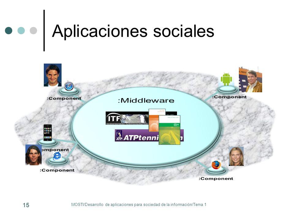 Aplicaciones sociales 15 MOSTI/Desarrollo de aplicaciones para sociedad de la información/Tema 1 15