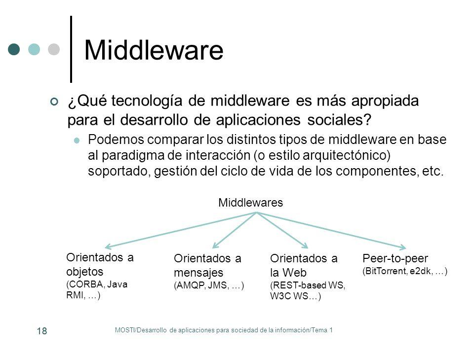 Middleware ¿Qué tecnología de middleware es más apropiada para el desarrollo de aplicaciones sociales? Podemos comparar los distintos tipos de middlew