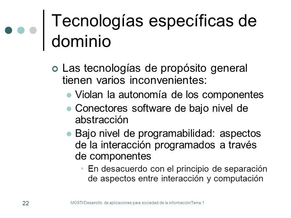 Tecnologías específicas de dominio Las tecnologías de propósito general tienen varios inconvenientes: Violan la autonomía de los componentes Conectore