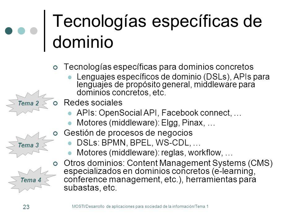 Tecnologías específicas de dominio Tecnologías específicas para dominios concretos Lenguajes específicos de dominio (DSLs), APIs para lenguajes de pro