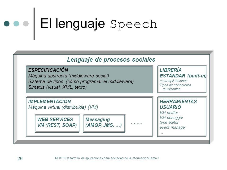 26 El lenguaje Speech Lenguaje de procesos sociales ESPECIFICACIÓN Máquina abstracta (middleware social) Sistema de tipos (cómo programar el middlewar