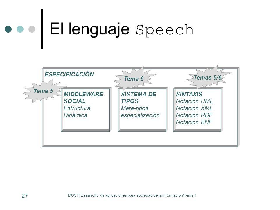 27 El lenguaje Speech ESPECIFICACIÓN MIDDLEWARE SOCIAL Estructura Dinámica SISTEMA DE TIPOS Meta-tipos especialización SINTAXIS Notación UML Notación