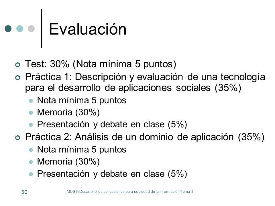 Evaluación Test: 30% (Nota mínima 5 puntos) Práctica 1: Descripción y evaluación de una tecnología para el desarrollo de aplicaciones sociales (35%) N