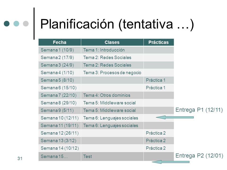 Planificación (tentativa …) MOSTI/Desarrollo de aplicaciones para sociedad de la información/Tema 1 31 FechaClasesPrácticas Semana 1 (10/9)Tema 1: Int