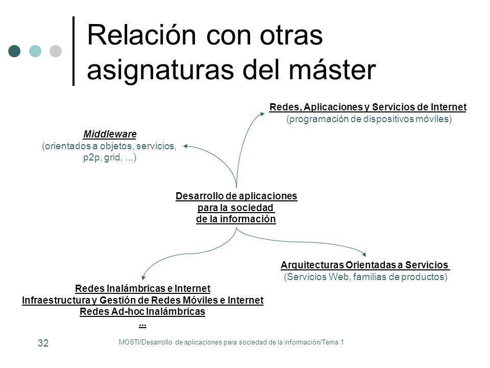 Relación con otras asignaturas del máster MOSTI/Desarrollo de aplicaciones para sociedad de la información/Tema 1 32 Desarrollo de aplicaciones para l