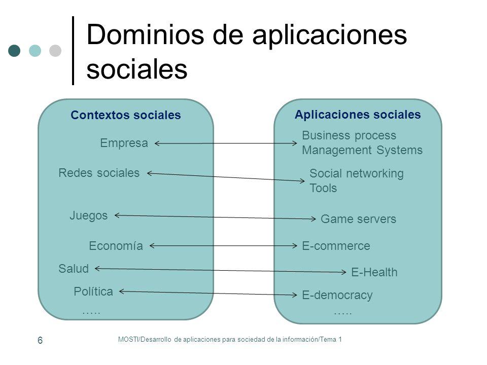 Aplicaciones sociales Contextos sociales Dominios de aplicaciones sociales MOSTI/Desarrollo de aplicaciones para sociedad de la información/Tema 1 6 E
