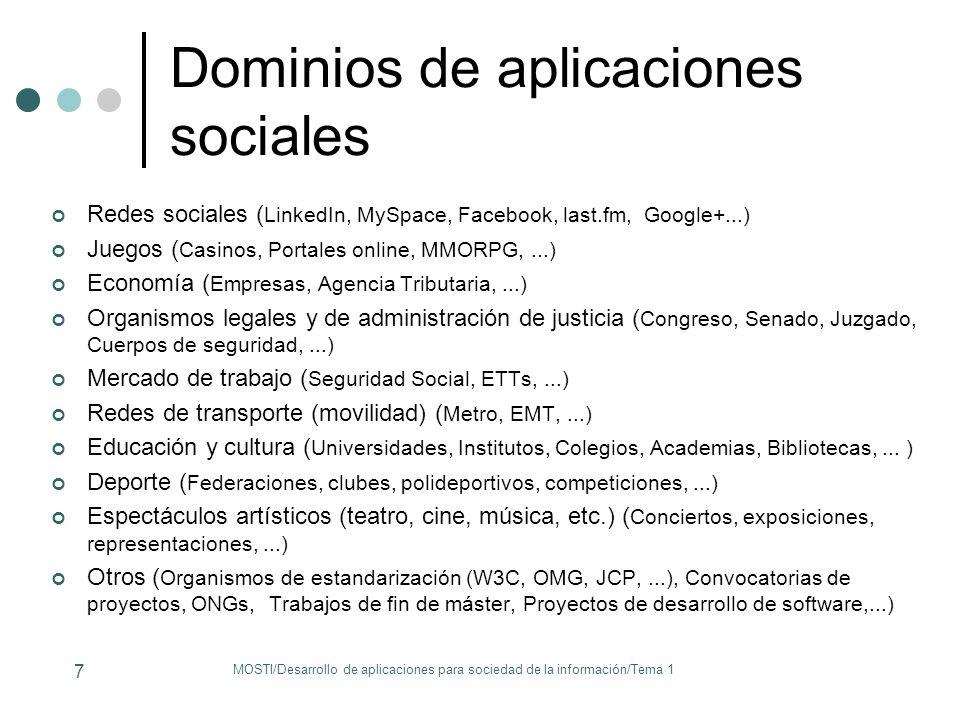 Dominios de aplicaciones sociales Redes sociales ( LinkedIn, MySpace, Facebook, last.fm, Google+...) Juegos ( Casinos, Portales online, MMORPG,...) Ec