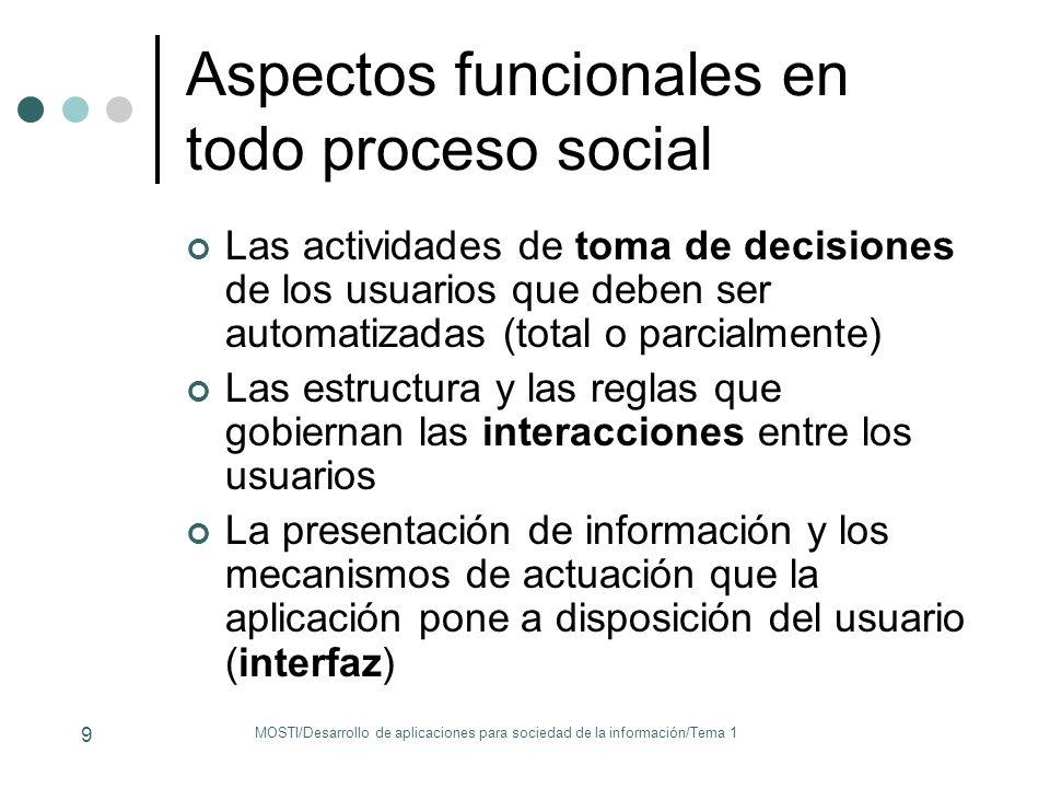 Aspectos funcionales en todo proceso social Las actividades de toma de decisiones de los usuarios que deben ser automatizadas (total o parcialmente) L