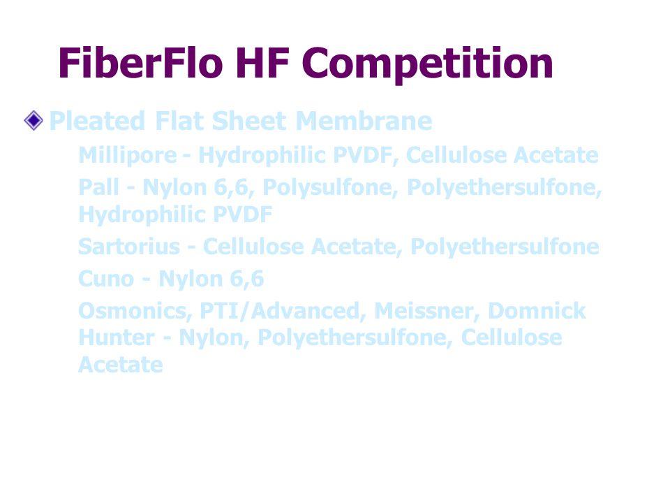 Housings de Polipropileno Housings de 10 a 20 para cartuchos FIBERFLO HF Housings de 10 a 20 para filtros plizados o pre-filtros de Microfibra