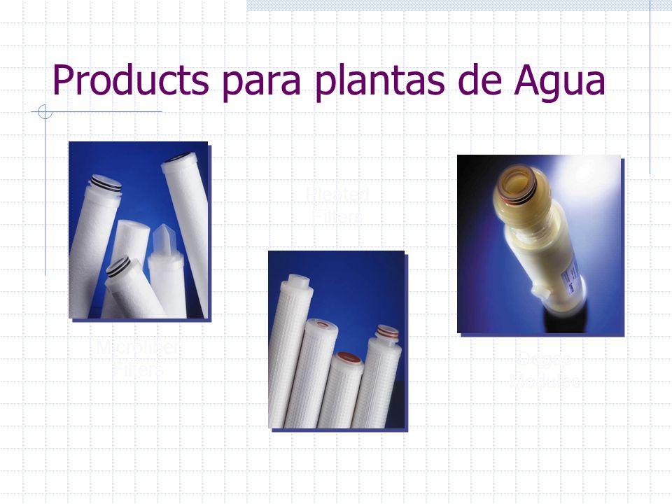 FiberFlo HF Competition Pleated Flat Sheet Membrane Millipore - Hydrophilic PVDF, Cellulose Acetate Pall - Nylon 6,6, Polysulfone, Polyethersulfone, Hydrophilic PVDF Sartorius - Cellulose Acetate, Polyethersulfone Cuno - Nylon 6,6 Osmonics, PTI/Advanced, Meissner, Domnick Hunter - Nylon, Polyethersulfone, Cellulose Acetate