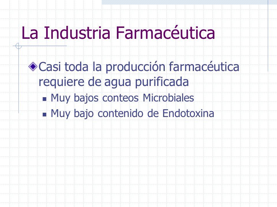 El Agua Farmacéutica Gobernadas por Estándares de la Industria Pharmacopoeia US Pharmacopoeia European Pharmacopoeia