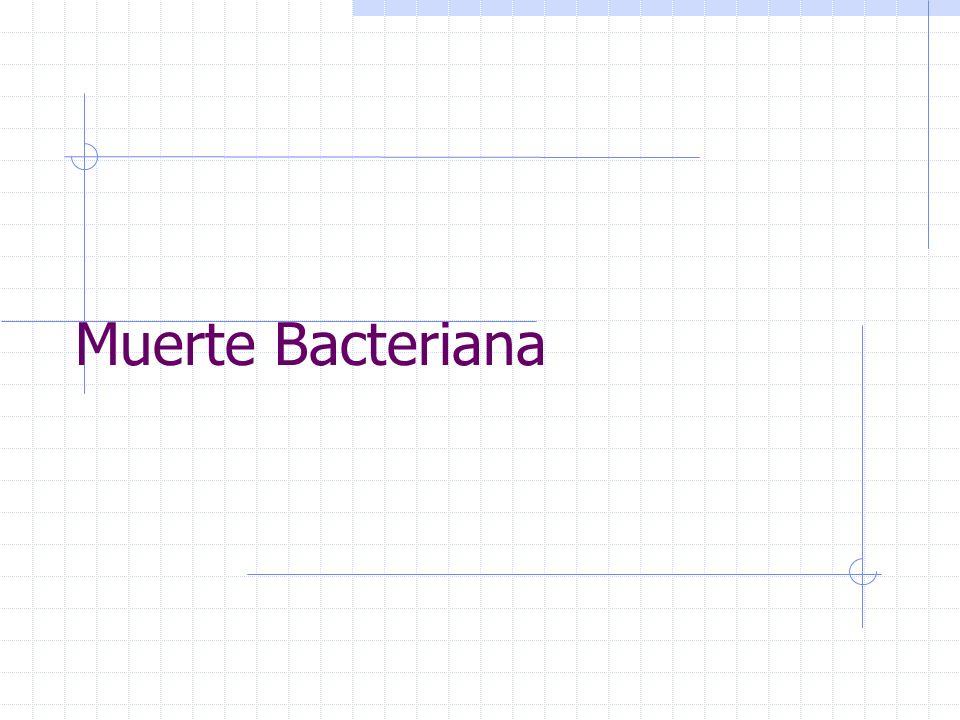 Esterilización Reducción 12 log (99.9999999999%) Eliminación de todo el bioburden microbial incluyendo las esporas 12D