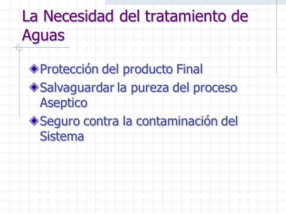 Importancia de la Sanitización Especificaciones de la Calidad del Agua Mantenimiento del Equipo