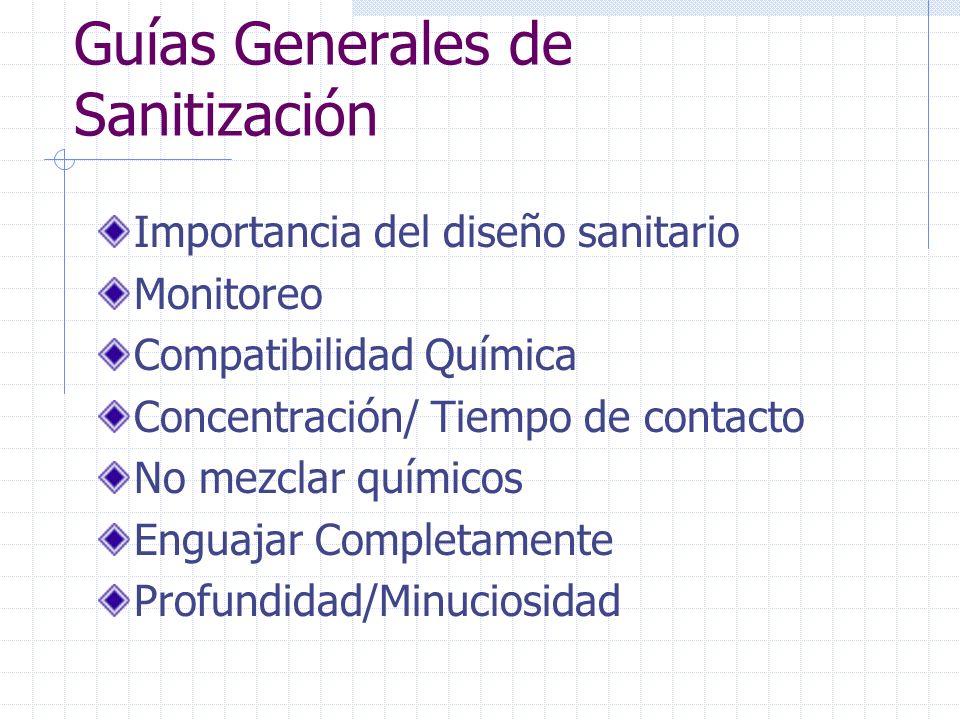 Muestreo de Bacterias Especificación Efectividad de la Sanitización Cuando sanitizar Alerta a los problemas en el sistema y a los cambios en el agua d