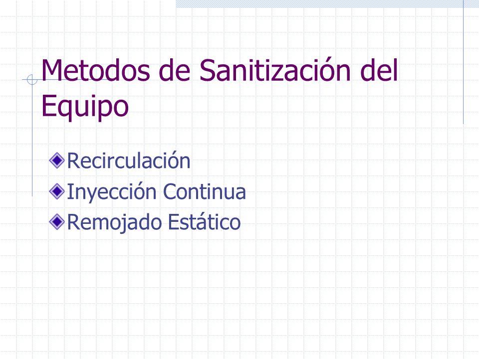 Frecuencia de Sanitización Especificaciones Bacteriales Diseño del Sistema Razón de Operación Condiciones del Agua Paros de los equipos
