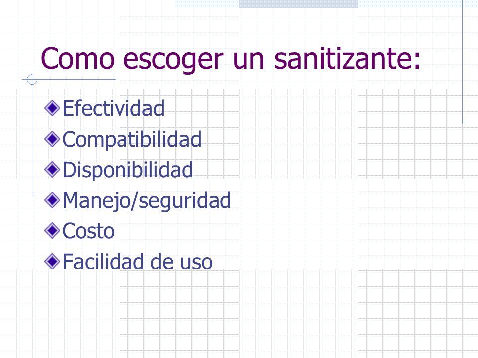 Sanitización por Remojado Estático Sistemas de OI pequeños Paros/Almacenamiento Colonización densa
