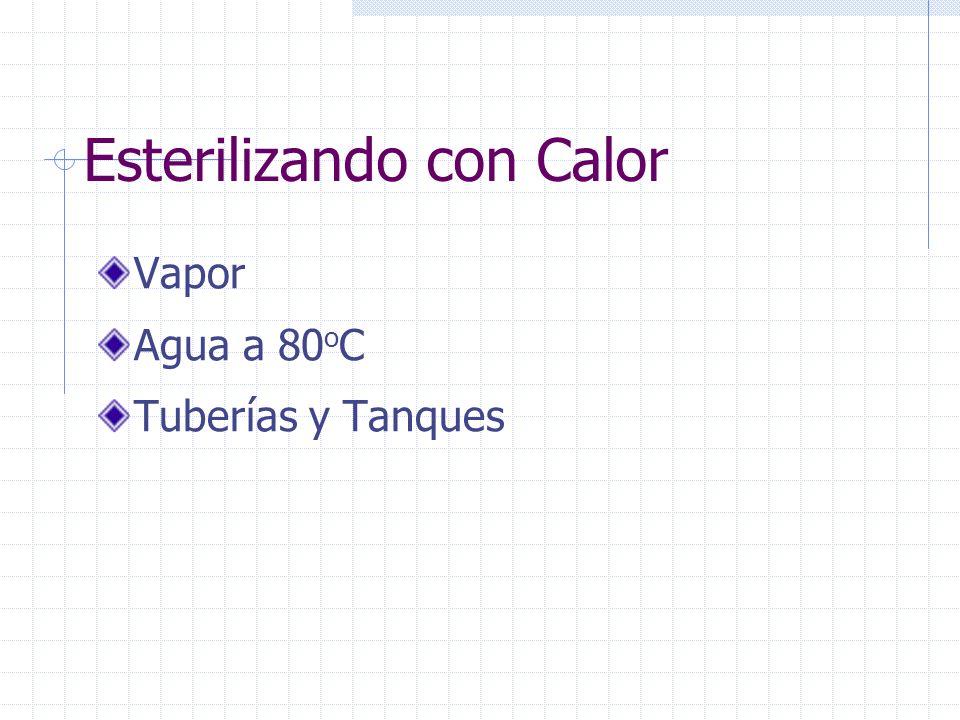 Sanitizantes mas comunes Calor Químicos Radiación