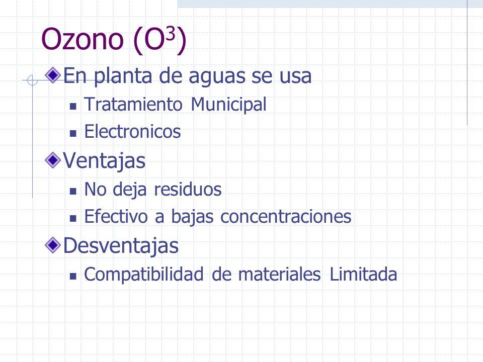 Sanitizantes Químicos Comunmente Usados Ozono Cloro Compuestos de Peroxidos Formaldehido