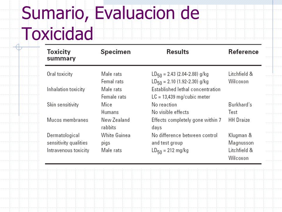 Pruebas Ambientales Toxicidad Oral Prueba de Toxicidad por Inhalación Irritación de la piel Prueba de sensitividad en las membranas Mucosas Pruebas De