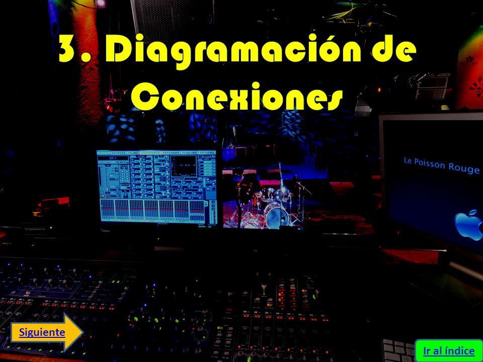 Drums Key sax Clari n Latin Perc.