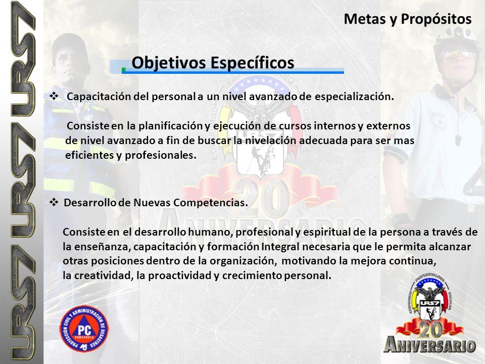 Objetivos Específicos Metas y Propósitos Capacitación del personal a un nivel avanzado de especialización. Consiste en la planificación y ejecución de
