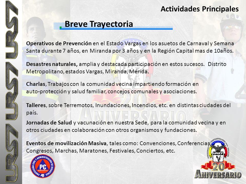 Breve Trayectoria Actividades Principales Operativos de Prevención en el Estado Vargas en los asuetos de Carnaval y Semana Santa durante 7 años, en Mi