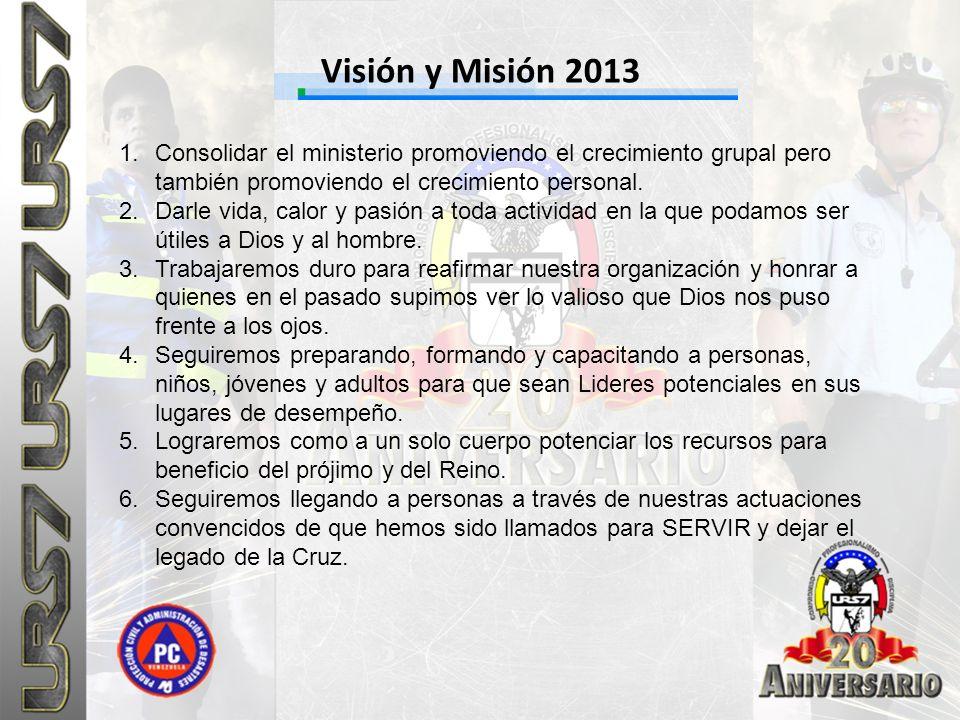 Visión y Misión 2013 1.Consolidar el ministerio promoviendo el crecimiento grupal pero también promoviendo el crecimiento personal. 2.Darle vida, calo