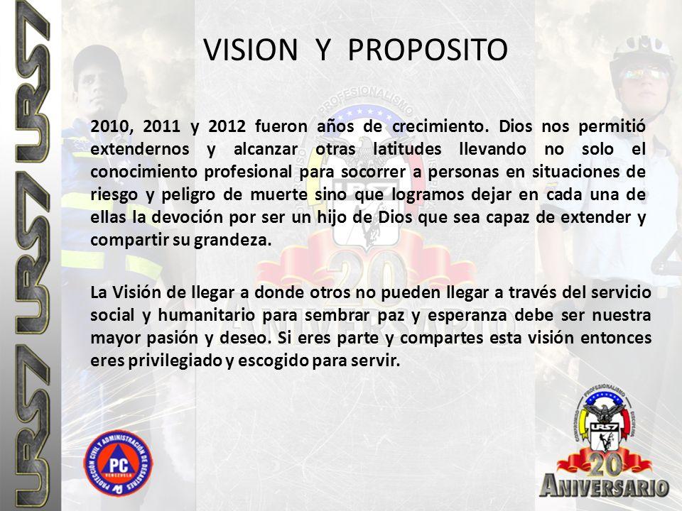 VISION Y PROPOSITO La Visión de llegar a donde otros no pueden llegar a través del servicio social y humanitario para sembrar paz y esperanza debe ser