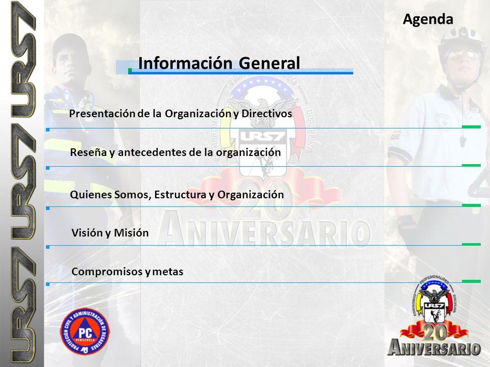Información General Agenda Presentación de la Organización y Directivos Reseña y antecedentes de la organización Quienes Somos, Estructura y Organizac