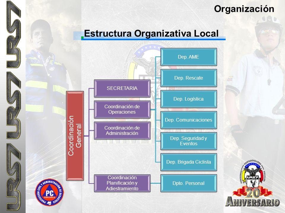 Estructura Organizativa Local Organización Coordinación General SECRETARIA Coordinación de Operaciones Dep. AME Dep. Rescate Dep. Logística Dep. Comun