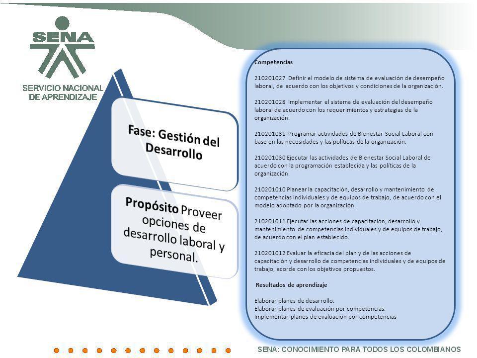 Competencias 210201027 Definir el modelo de sistema de evaluación de desempeño laboral, de acuerdo con los objetivos y condiciones de la organización.