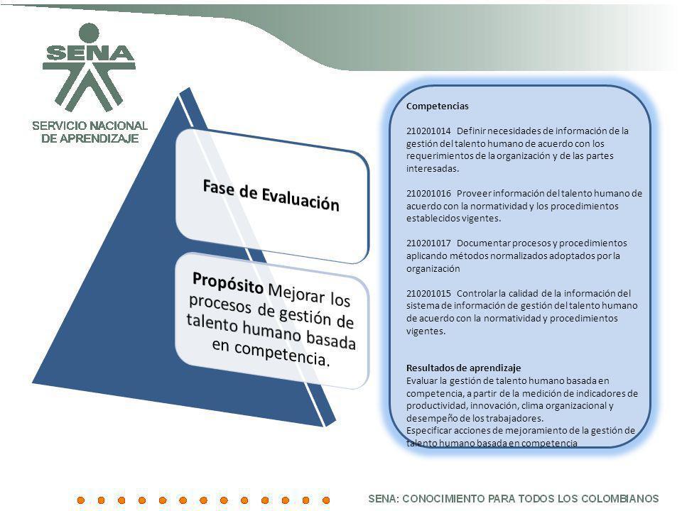 Competencias 210201014 Definir necesidades de información de la gestión del talento humano de acuerdo con los requerimientos de la organización y de l