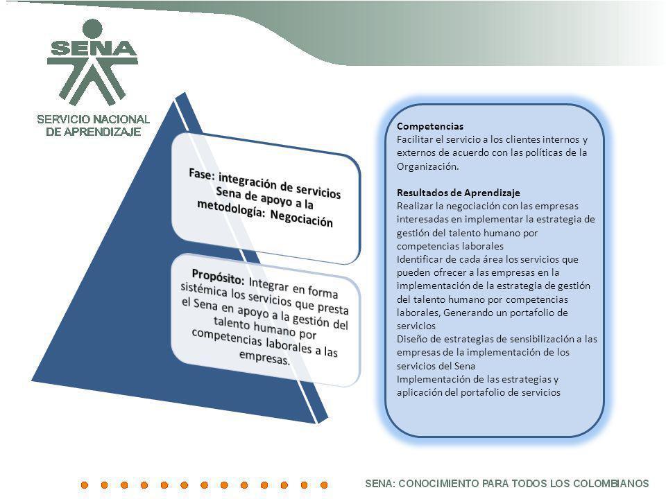 Competencias Facilitar el servicio a los clientes internos y externos de acuerdo con las políticas de la Organización. Resultados de Aprendizaje Reali