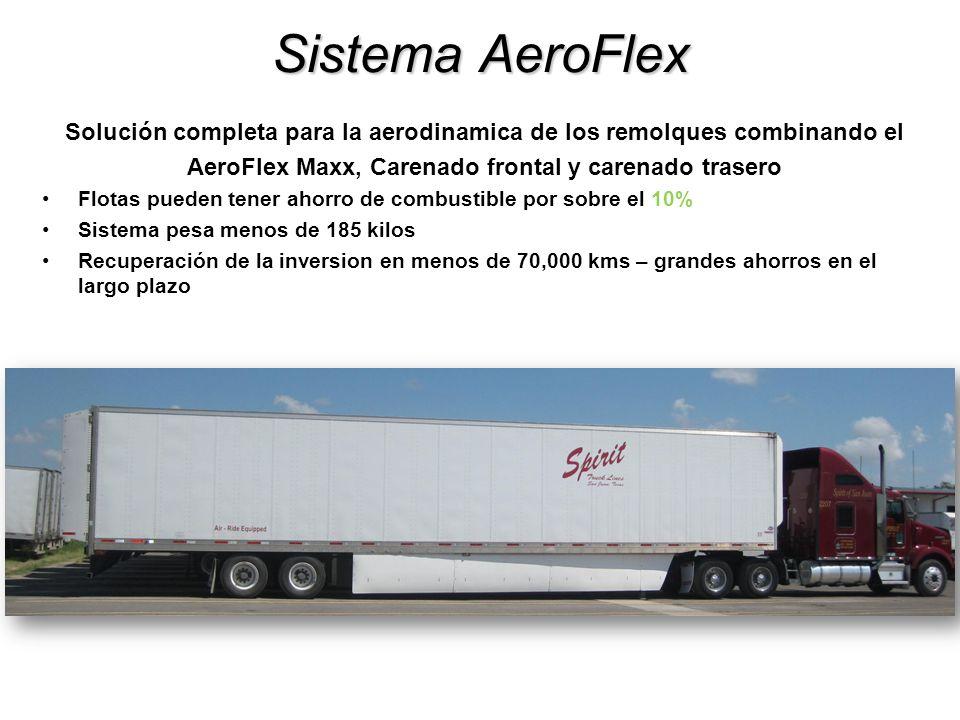 Sistema AeroFlex Solución completa para la aerodinamica de los remolques combinando el AeroFlex Maxx, Carenado frontal y carenado trasero Flotas puede