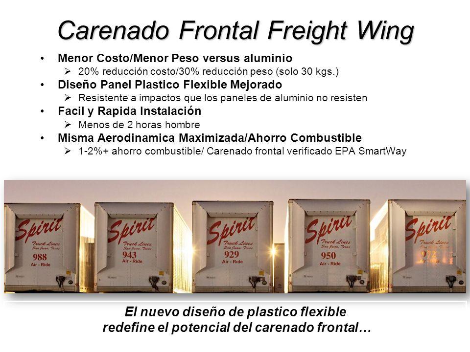 Carenado Frontal Freight Wing Menor Costo/Menor Peso versus aluminio 20% reducción costo/30% reducción peso (solo 30 kgs.) Diseño Panel Plastico Flexi