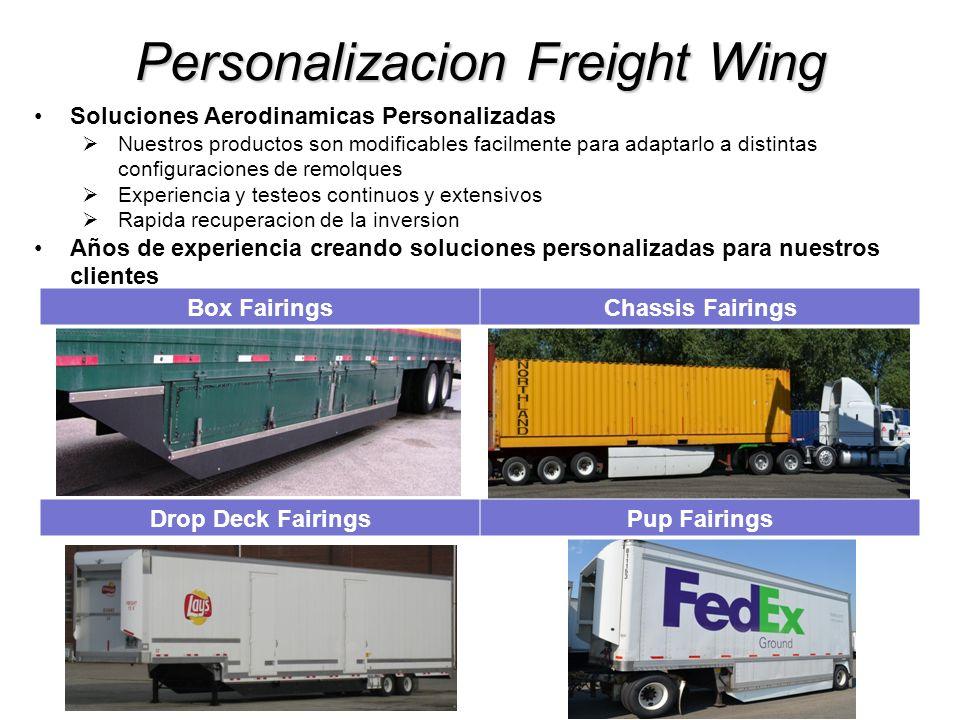 Personalizacion Freight Wing Soluciones Aerodinamicas Personalizadas Nuestros productos son modificables facilmente para adaptarlo a distintas configu