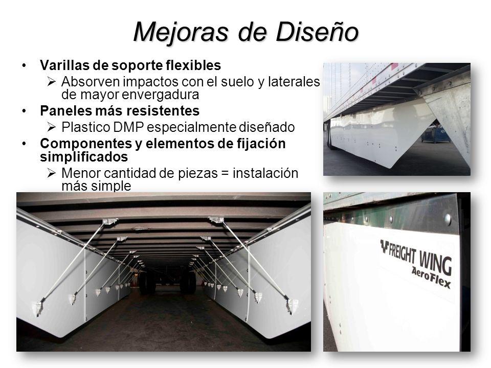 Mejoras de Diseño Varillas de soporte flexibles Absorven impactos con el suelo y laterales de mayor envergadura Paneles más resistentes Plastico DMP e