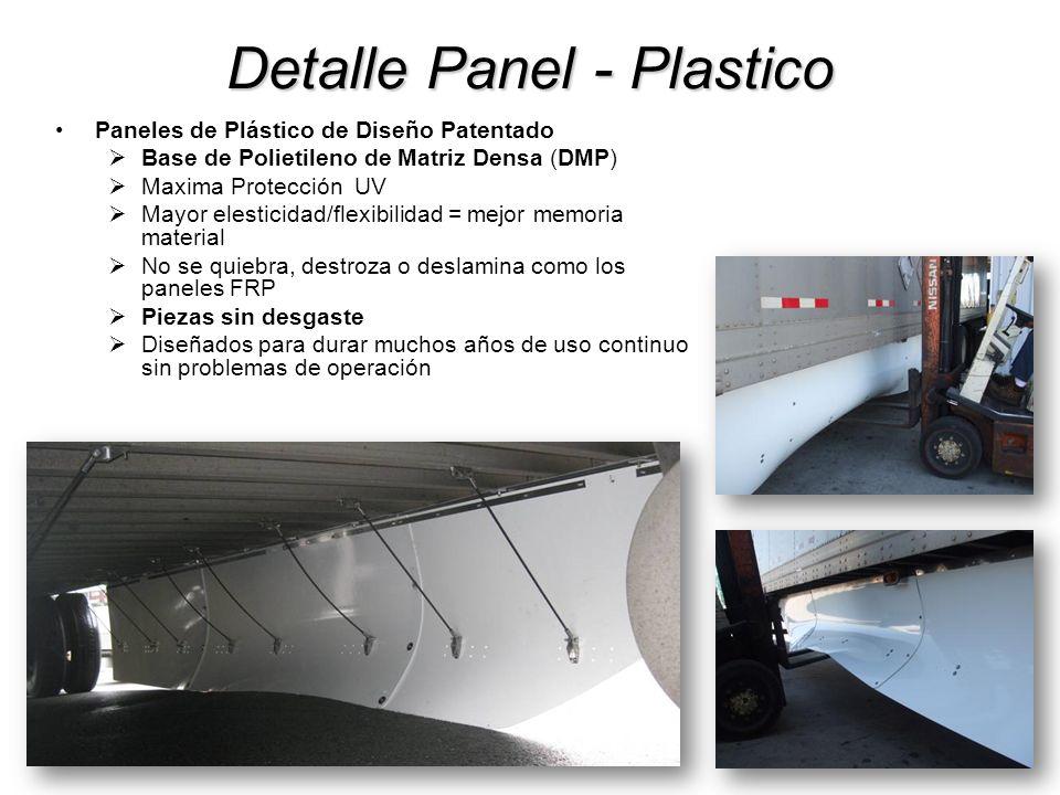 Detalle Panel - Plastico Paneles de Plástico de Diseño Patentado Base de Polietileno de Matriz Densa (DMP) Maxima Protección UV Mayor elesticidad/flex