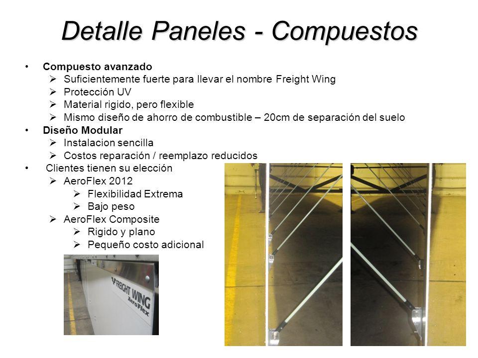 Detalle Paneles - Compuestos Compuesto avanzado Suficientemente fuerte para llevar el nombre Freight Wing Protección UV Material rigido, pero flexible