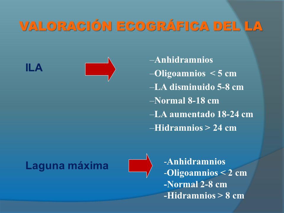 VALORACIÓN ECOGRÁFICA DEL LA ILA Laguna máxima –Anhidramnios –Oligoamnios < 5 cm –LA disminuido 5-8 cm –Normal 8-18 cm –LA aumentado 18-24 cm –Hidramnios > 24 cm -Anhidramnios -Oligoamnios < 2 cm -Normal 2-8 cm -Hidramnios > 8 cm