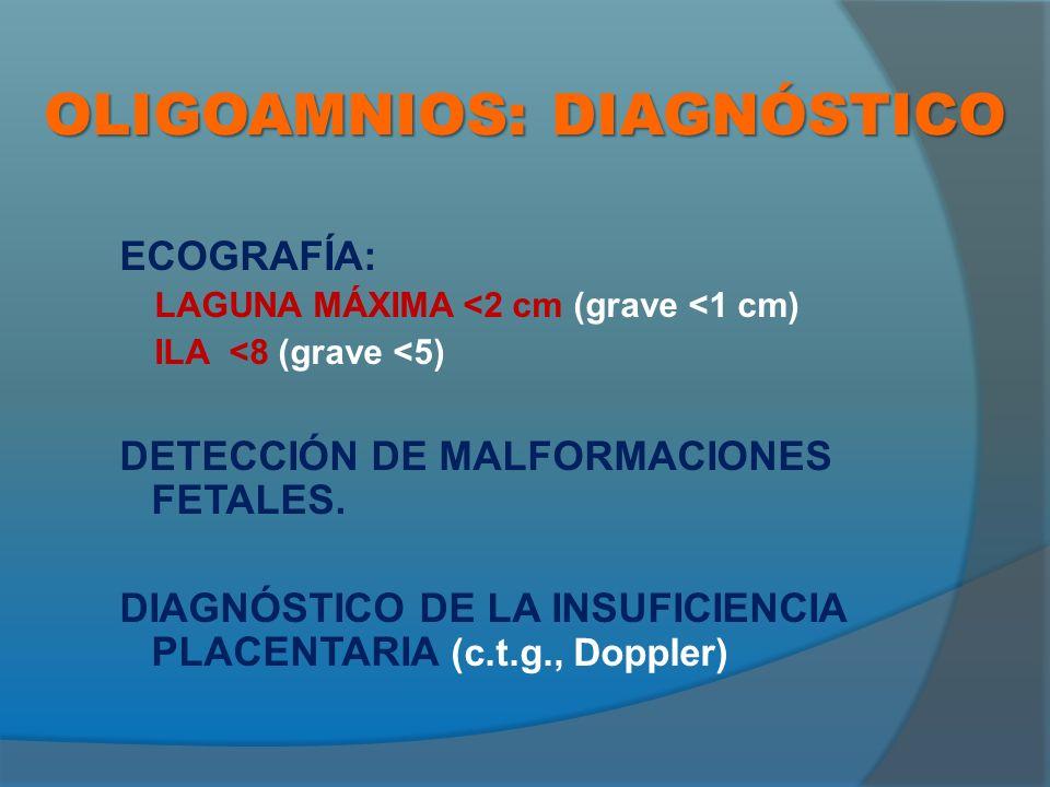 OLIGOAMNIOS: DIAGNÓSTICO ECOGRAFÍA: LAGUNA MÁXIMA <2 cm (grave <1 cm) ILA <8 (grave <5) DETECCIÓN DE MALFORMACIONES FETALES.