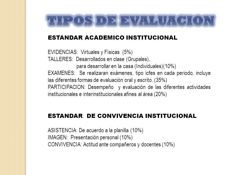 ESTANDAR ACADEMICO INSTITUCIONAL EVIDENCIAS: Virtuales y Físicas (5%) TALLERES: Desarrollados en clase (Grupales), para desarrollar en la casa (Indivi